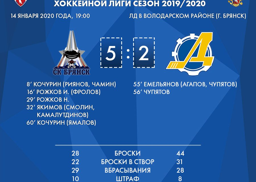 ХК «Брянск» одержал уверенную победу над «Дизелистом»