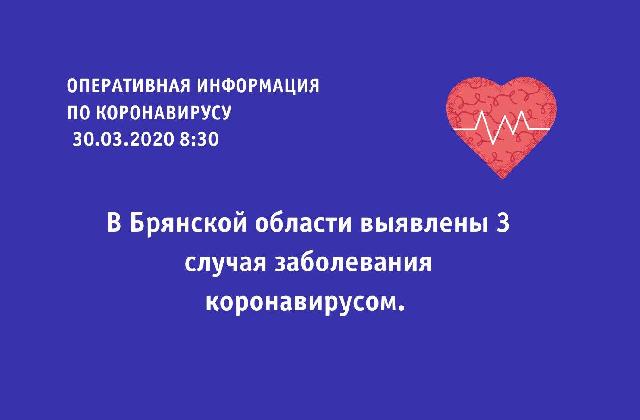 Коронавирус 30.03.2020
