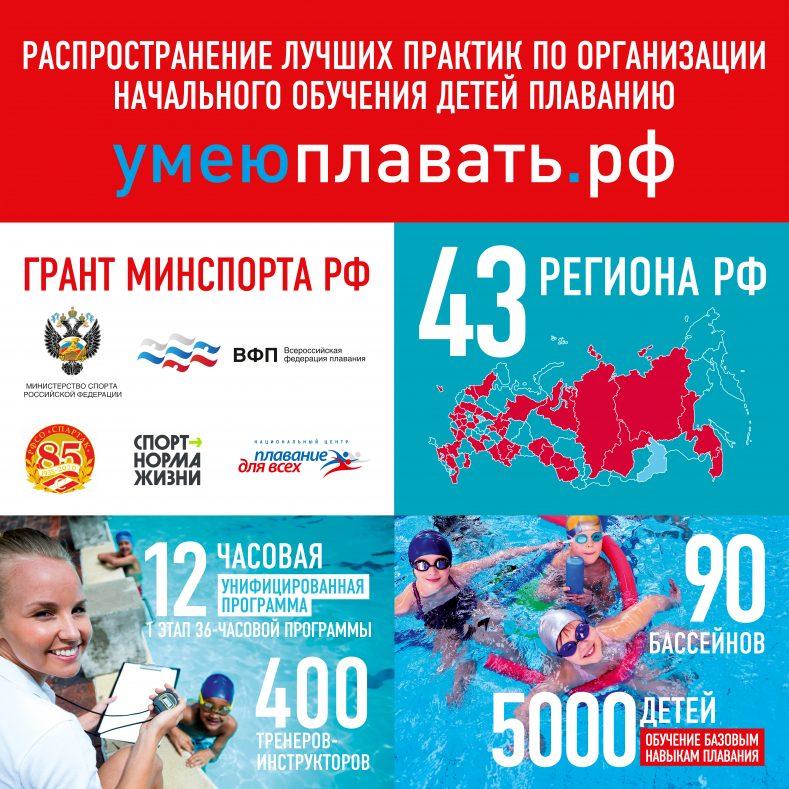 Реализация грантового проекта в целях реализации Межведомственной программы «Плавание для всех»
