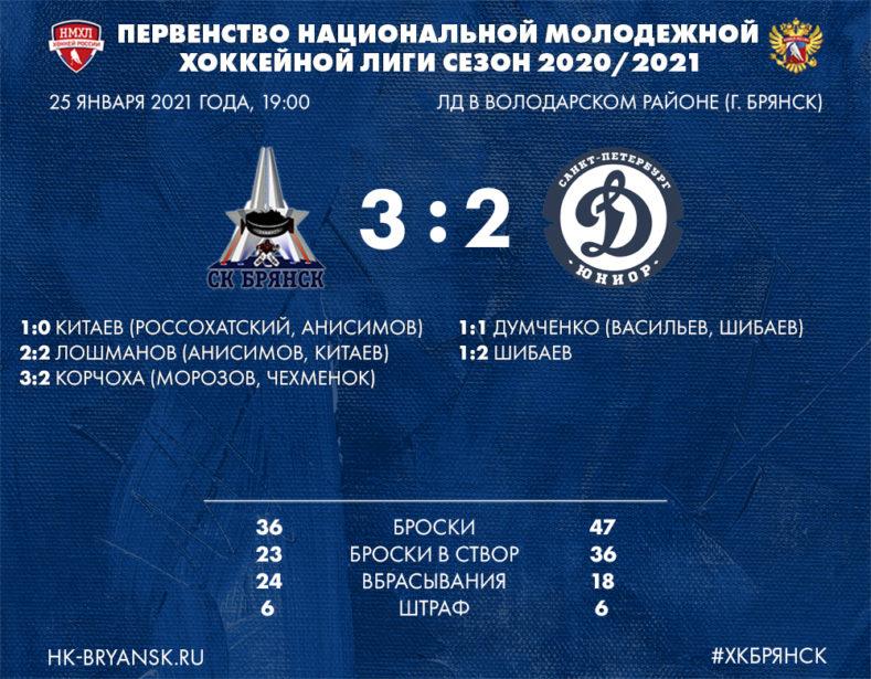 Долгожданная победа брянской команды по хоккею на домашнем льду